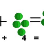 Liczenie – świetna nauka matematyki dla najmłodszych dzieci